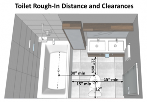 toilet rough in distance and clearances